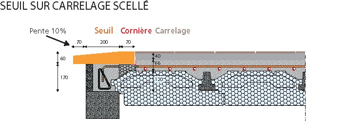 seuil carrelage scelle rector